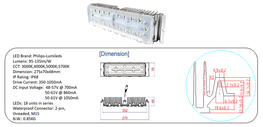 led light engine module solutions